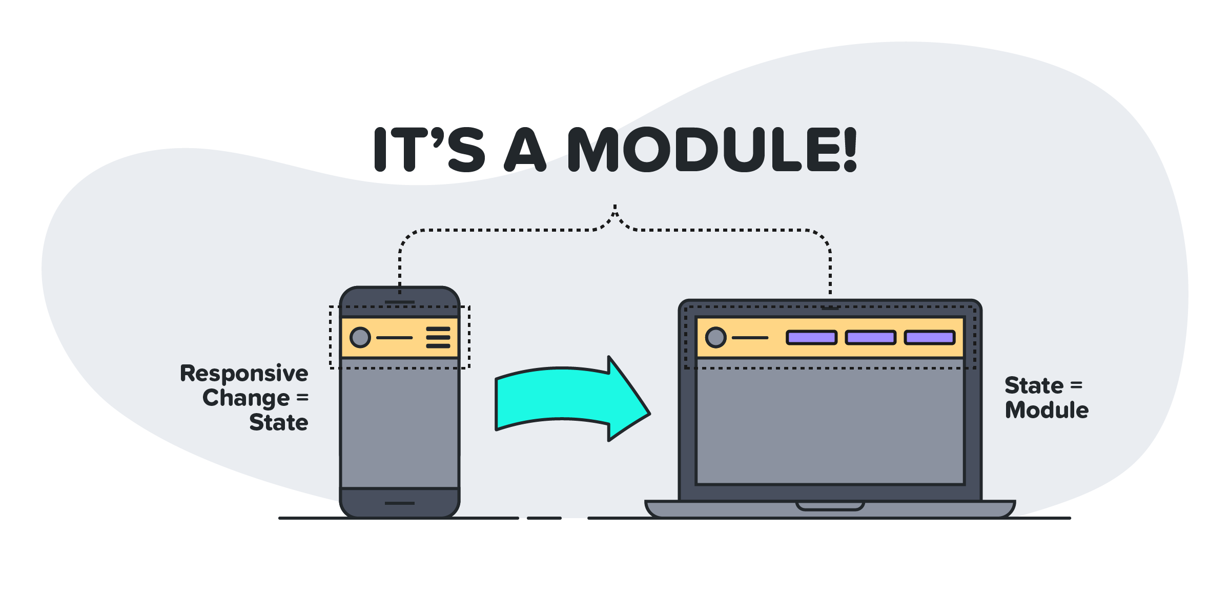 An illustration showing a site navigation on mobile and desktop highlighted as a module.