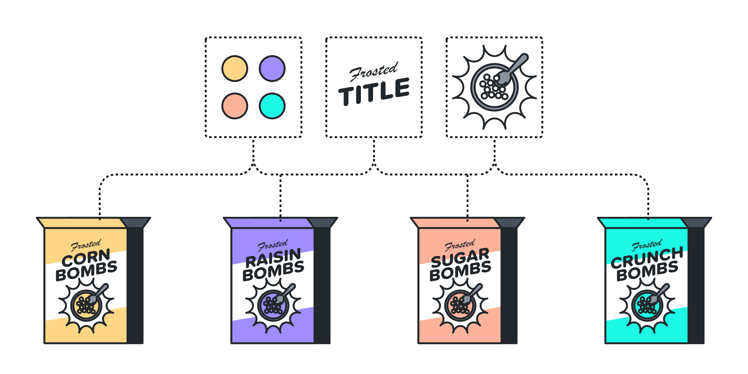 An illustration showing abstract pieces of cereal box art being used in four distinct physical cereal boxes.