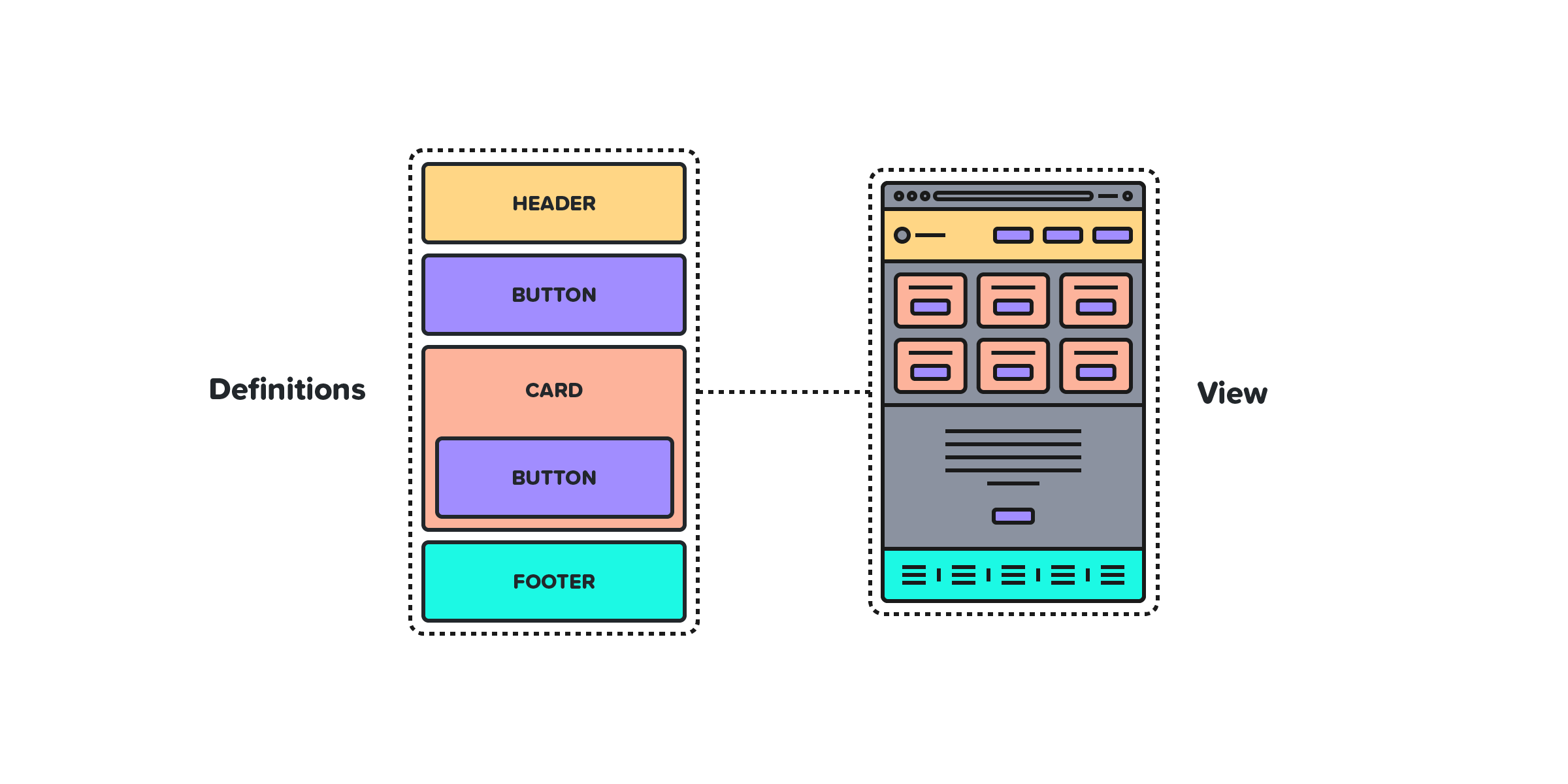 A key and map showing the abstracted modules used within a mockup.